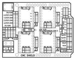 Arduino-CNC-Shield-V3-Layout.jpg